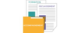 Période préparatoire au reclassement (PPR)